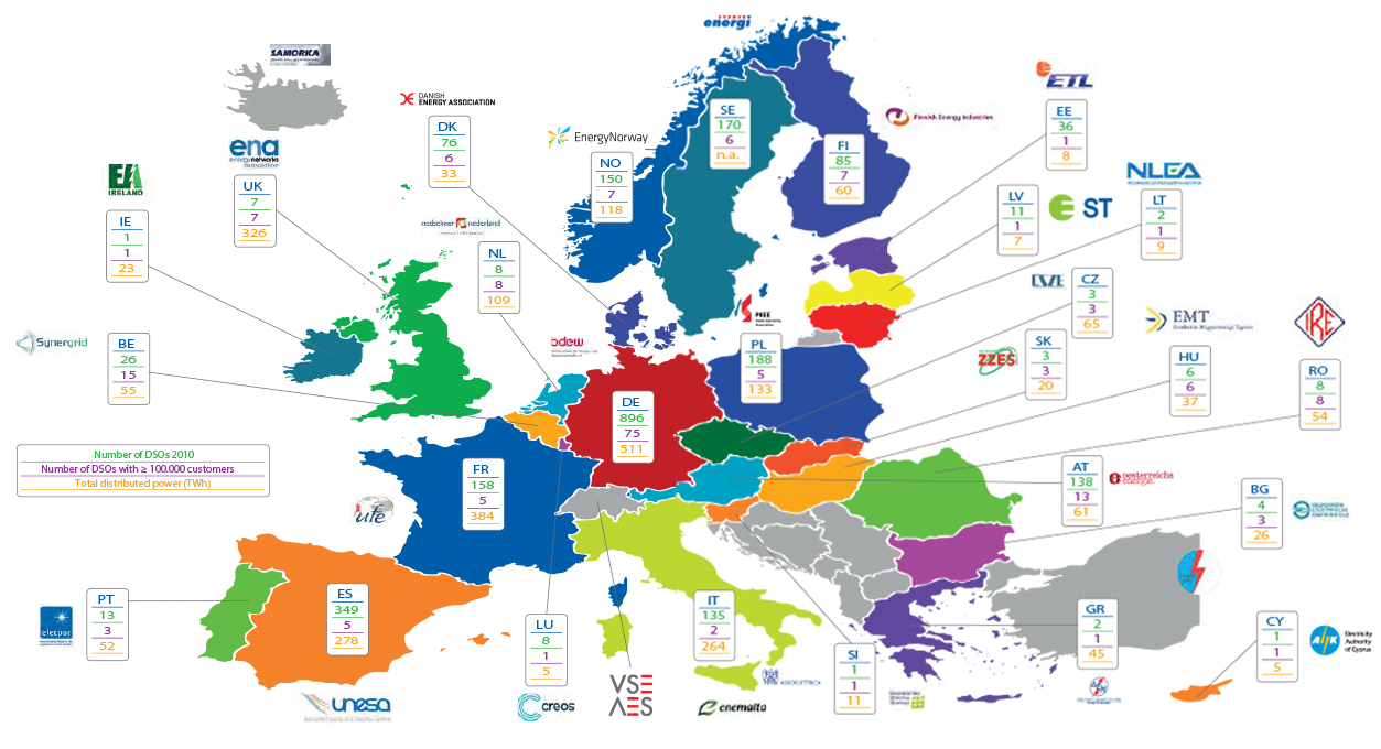 Power Distribution in Europe - Facts & Figures